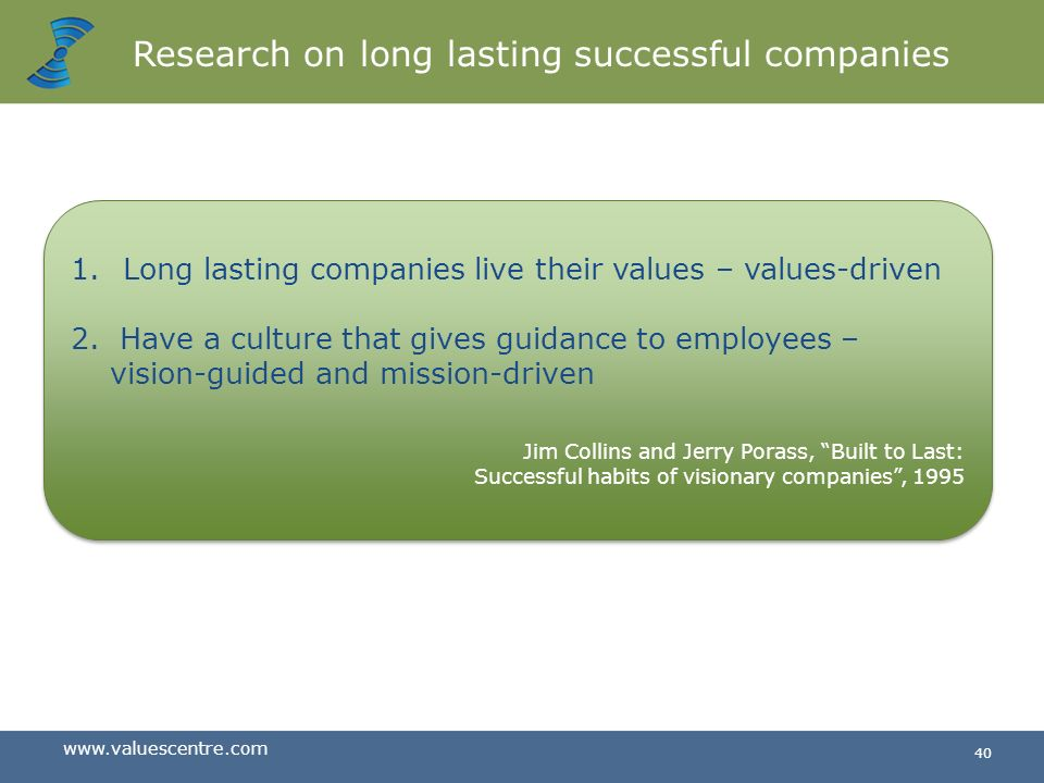 Research on long lasting successful companies