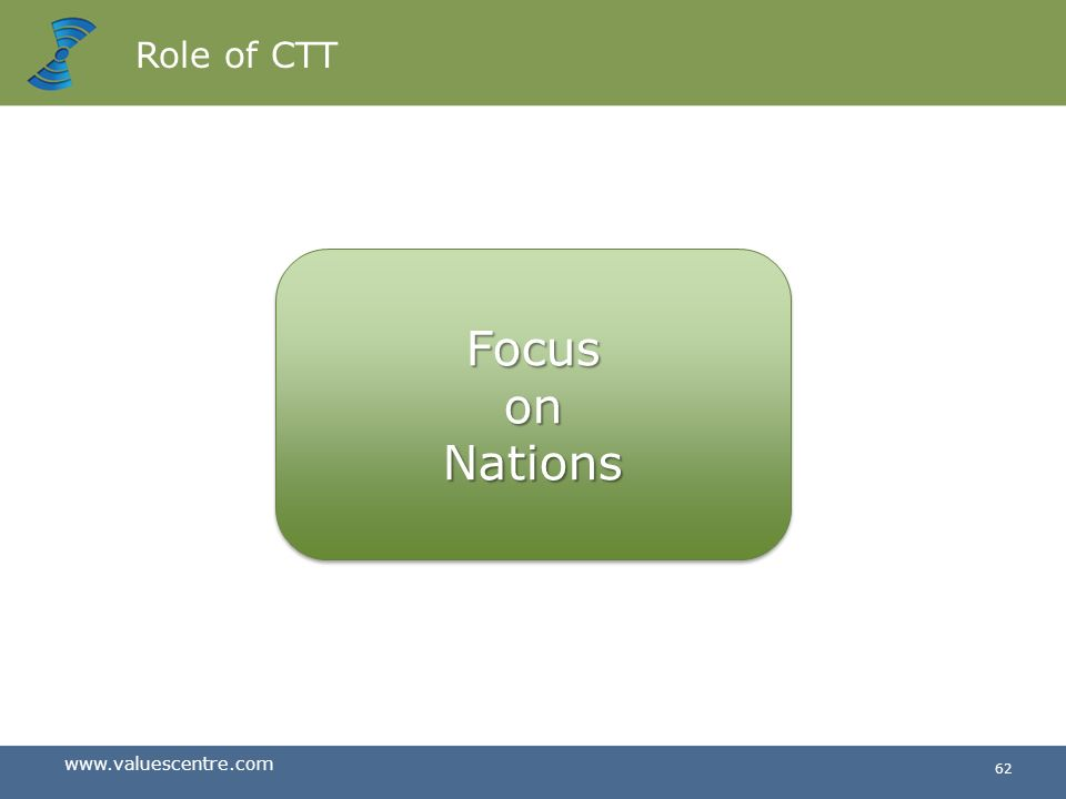 Role of CTT Focus on Nations