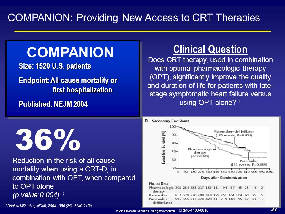 early crt intervention reduces death and heart failure events   updated insight from madit