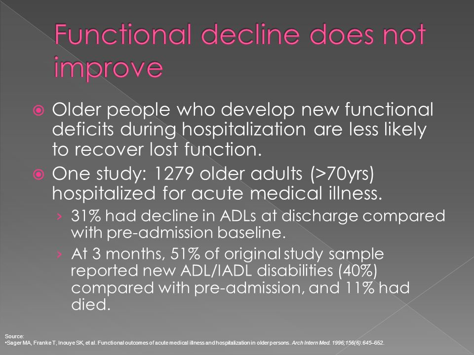 Functional decline does not improve
