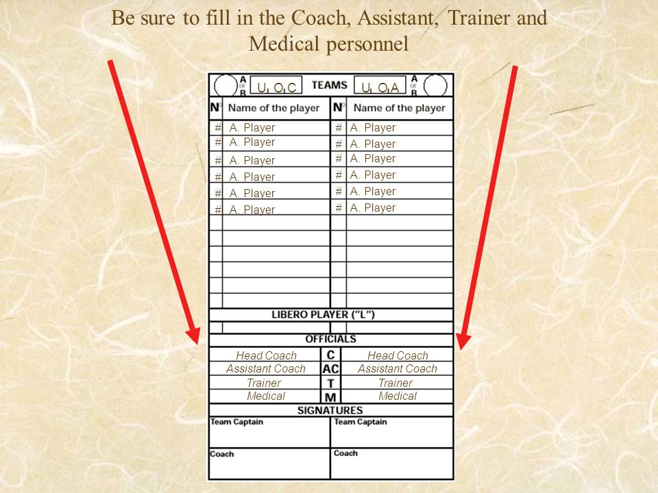 Be sure to fill in the Coach, Assistant, Trainer and Medical personnel
