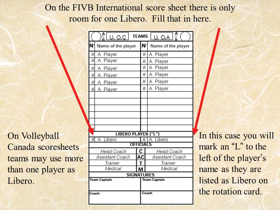On the FIVB International score sheet there is only room for one Libero. Fill that in here.