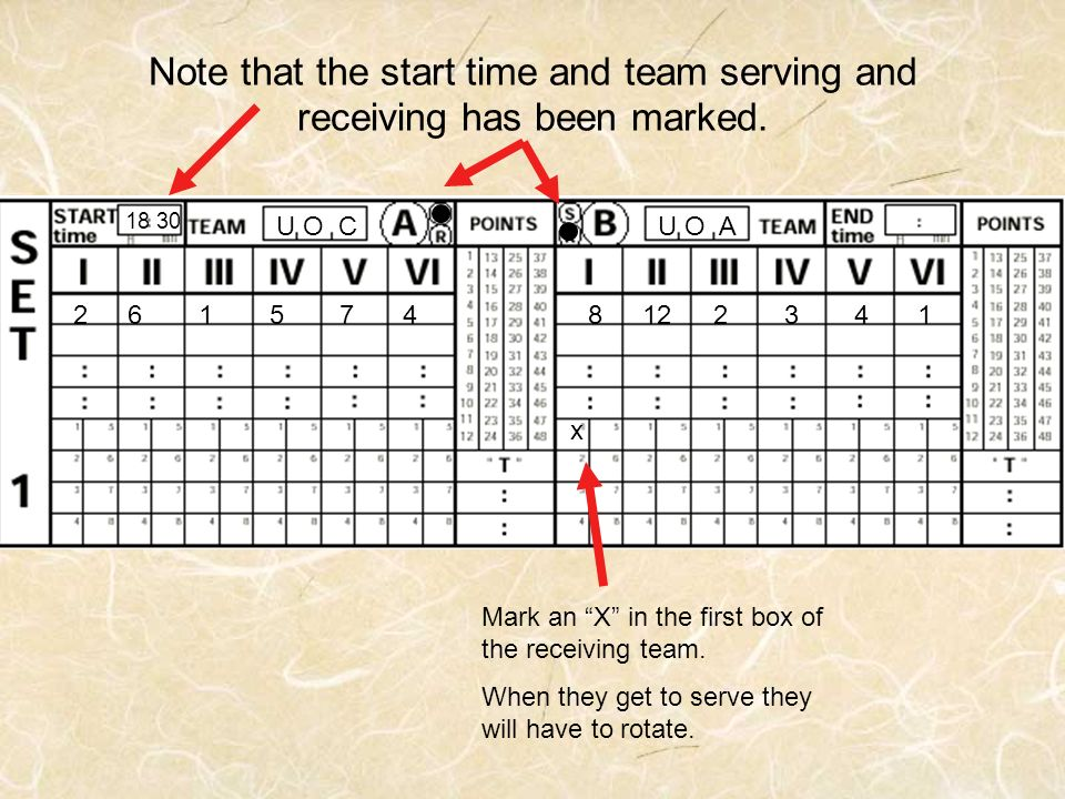 Note that the start time and team serving and receiving has been marked.