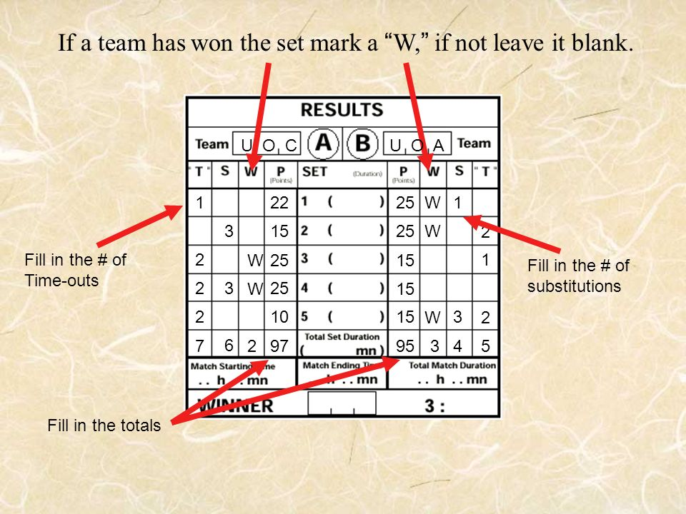 If a team has won the set mark a W, if not leave it blank.