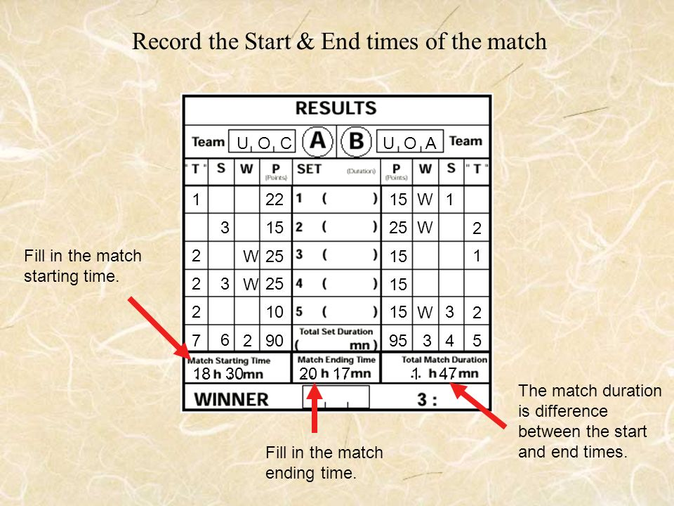 Record the Start & End times of the match