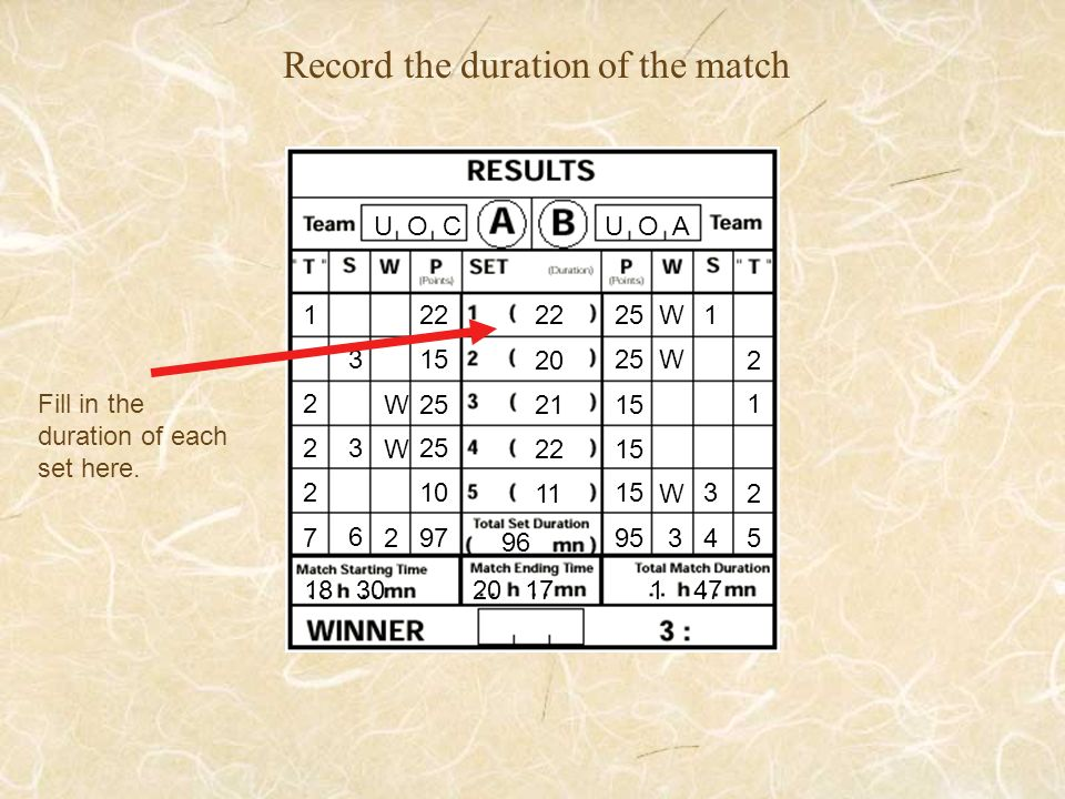 Record the duration of the match