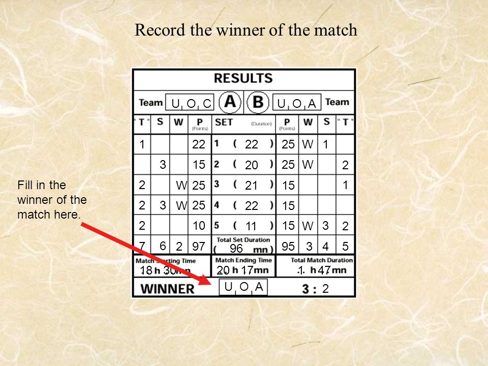 Record the winner of the match