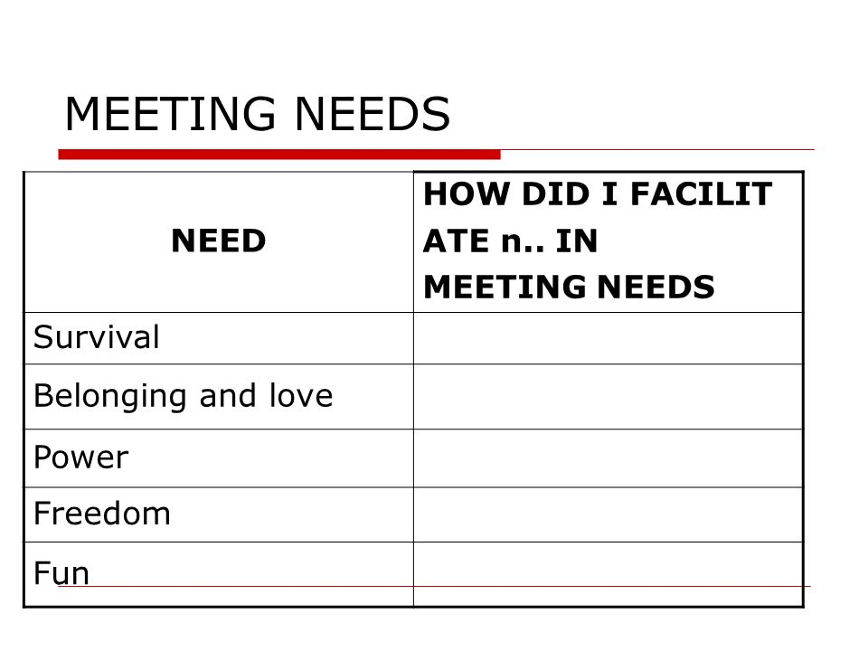 MEETING NEEDS HOW DID I FACILIT ATE n.. IN NEED MEETING NEEDS Survival