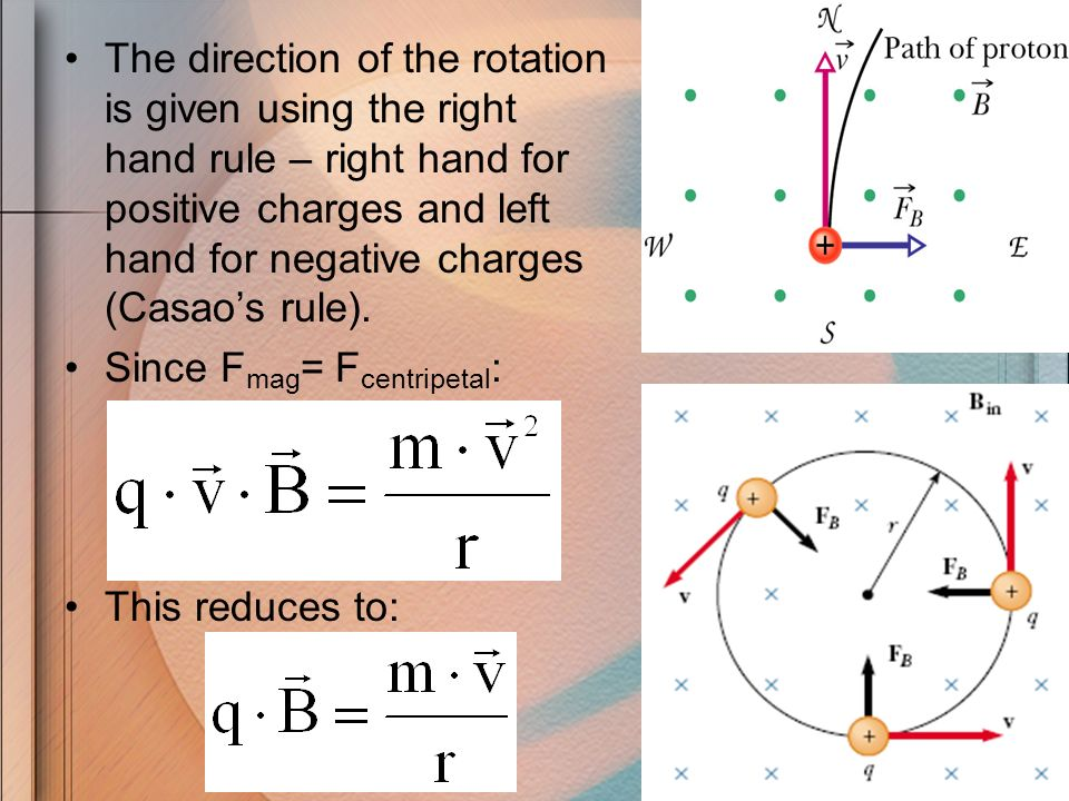 The direction of the rotation is given using the right hand rule – right hand for positive charges and left hand for negative charges (Casao's rule).