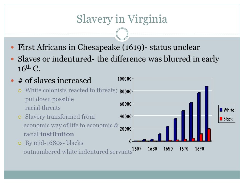 Slavery in Virginia First Africans in Chesapeake (1619)- status unclear. Slaves or indentured- the difference was blurred in early 16th C.