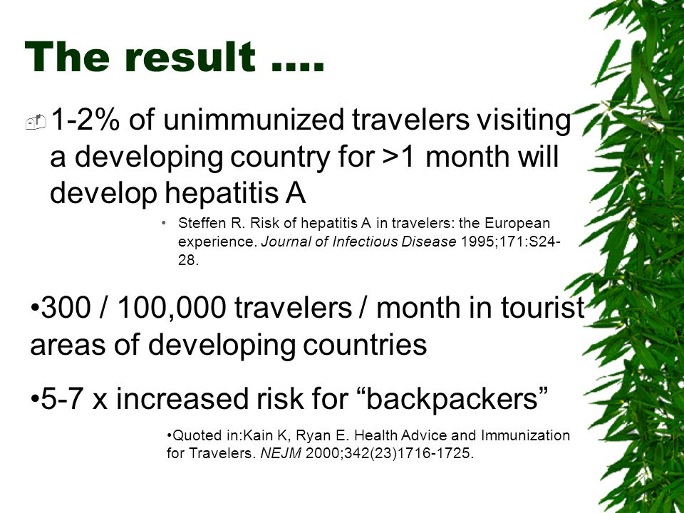 The result …. 1-2% of unimmunized travelers visiting a developing country for >1 month will develop hepatitis A.