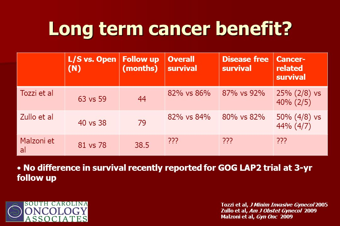 Long term cancer benefit