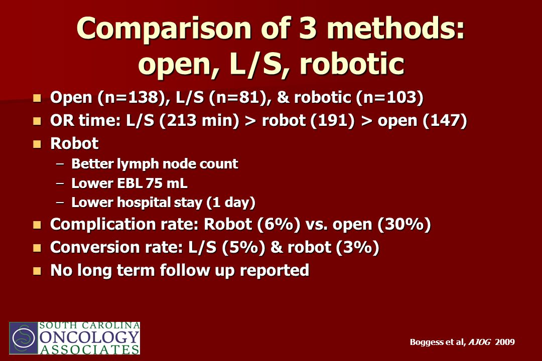 Comparison of 3 methods: open, L/S, robotic