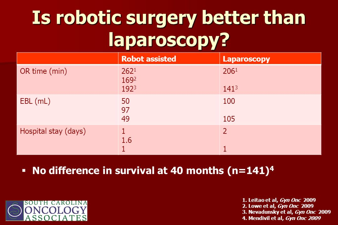 Is robotic surgery better than laparoscopy
