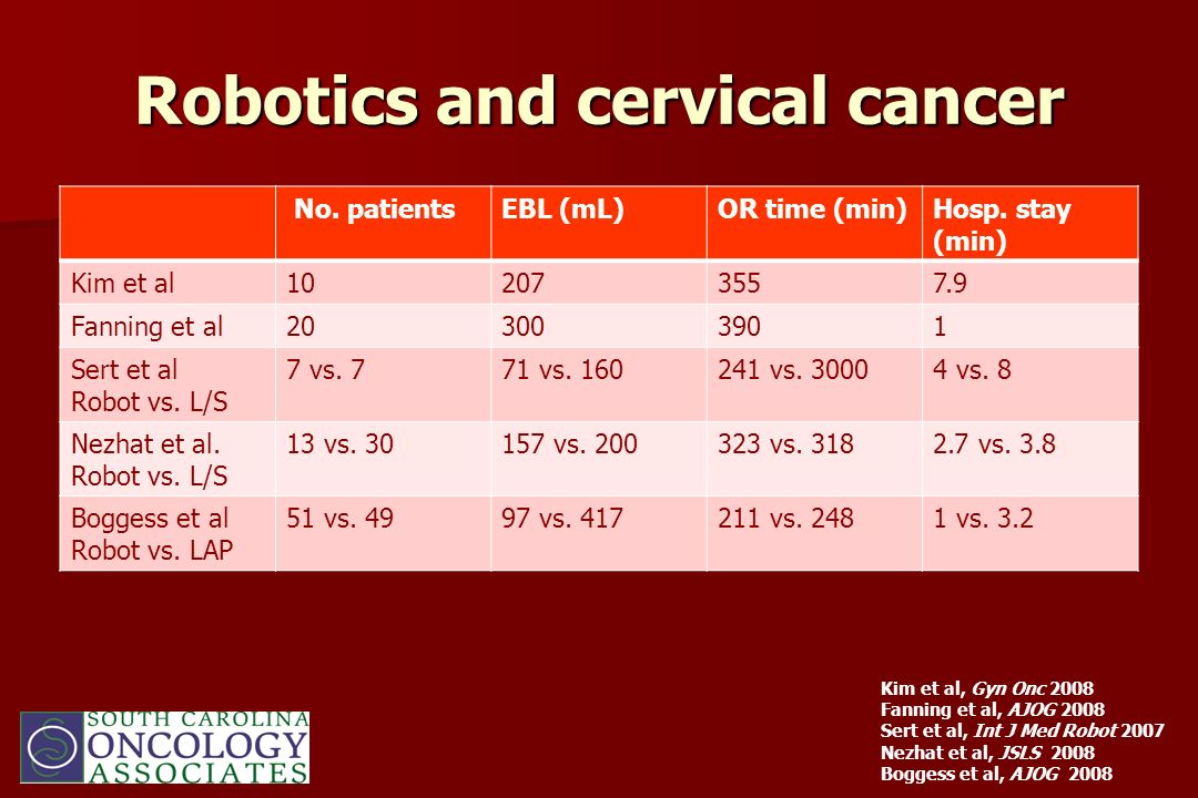 Robotics and cervical cancer