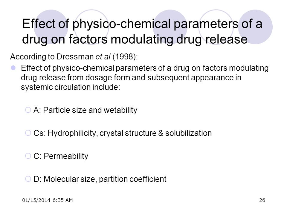 Effect of physico-chemical parameters of a drug on factors modulating drug release