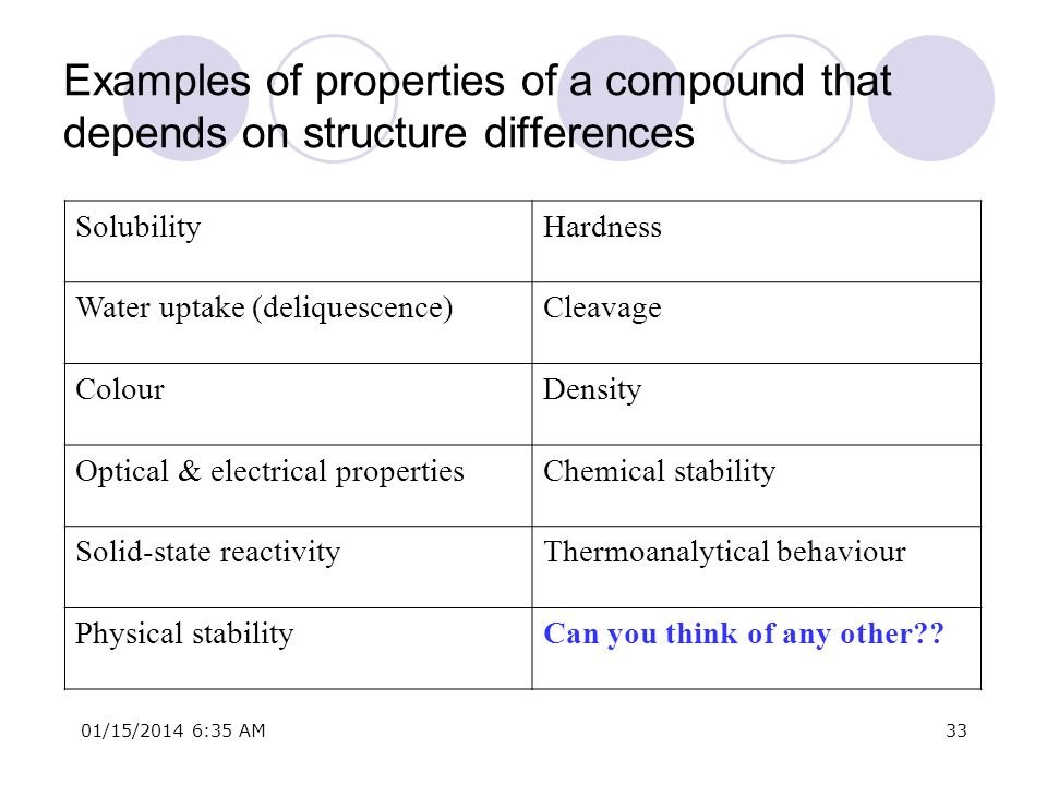 Examples of properties of a compound that depends on structure differences