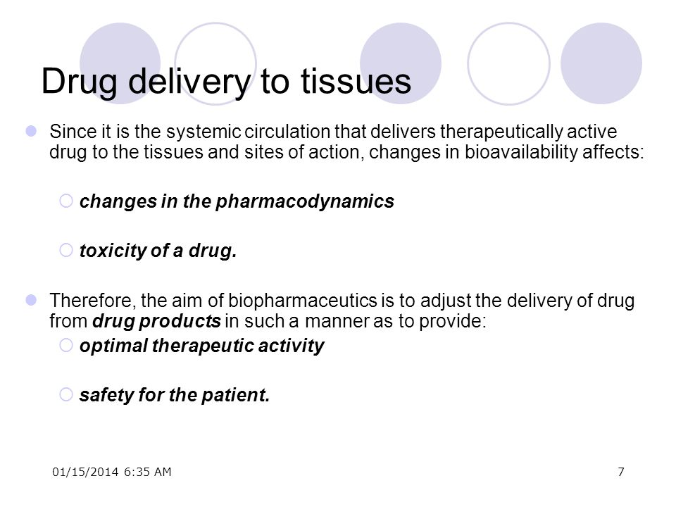 Drug delivery to tissues