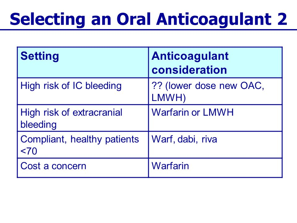 Selecting an Oral Anticoagulant 2