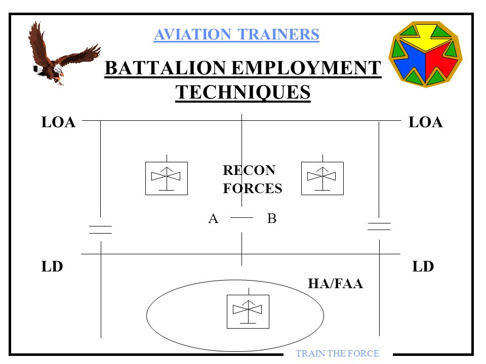 BATTALION EMPLOYMENT TECHNIQUES