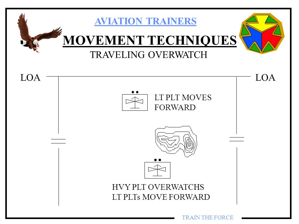 MOVEMENT TECHNIQUES TRAVELING OVERWATCH LOA LOA LT PLT MOVES FORWARD
