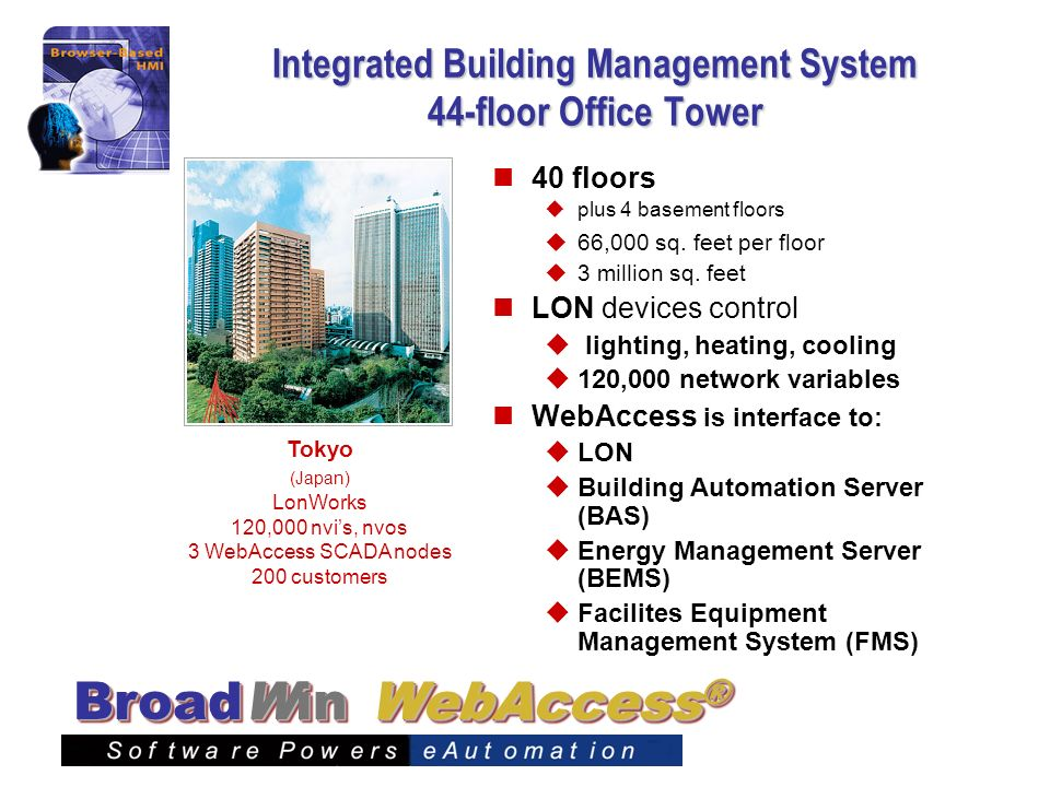 Integrated Building Management System 44-floor Office Tower