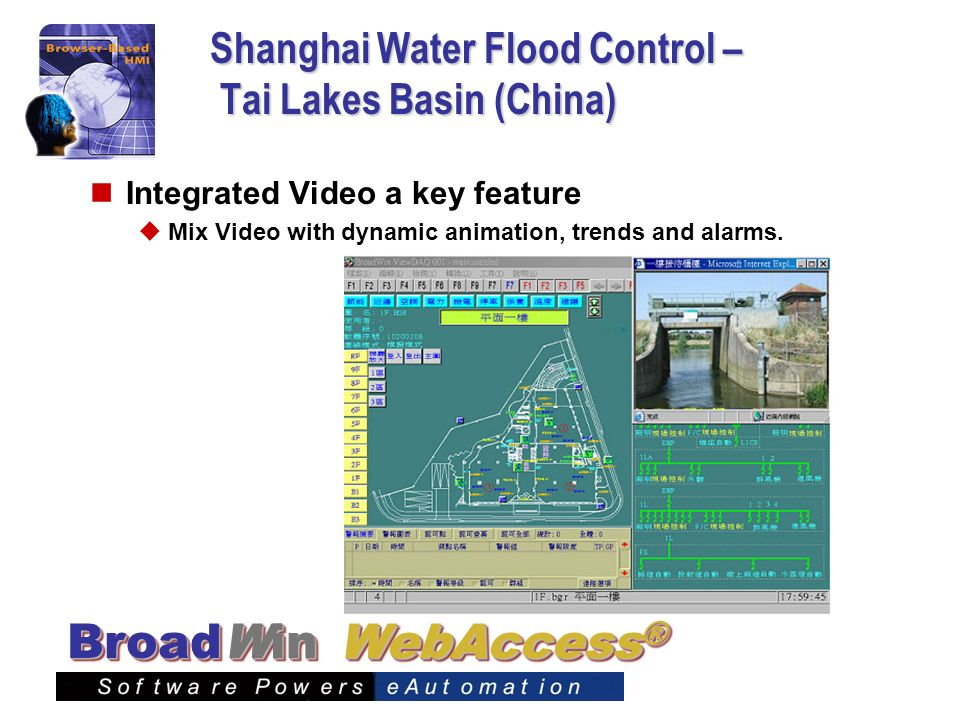 Shanghai Water Flood Control – Tai Lakes Basin (China)