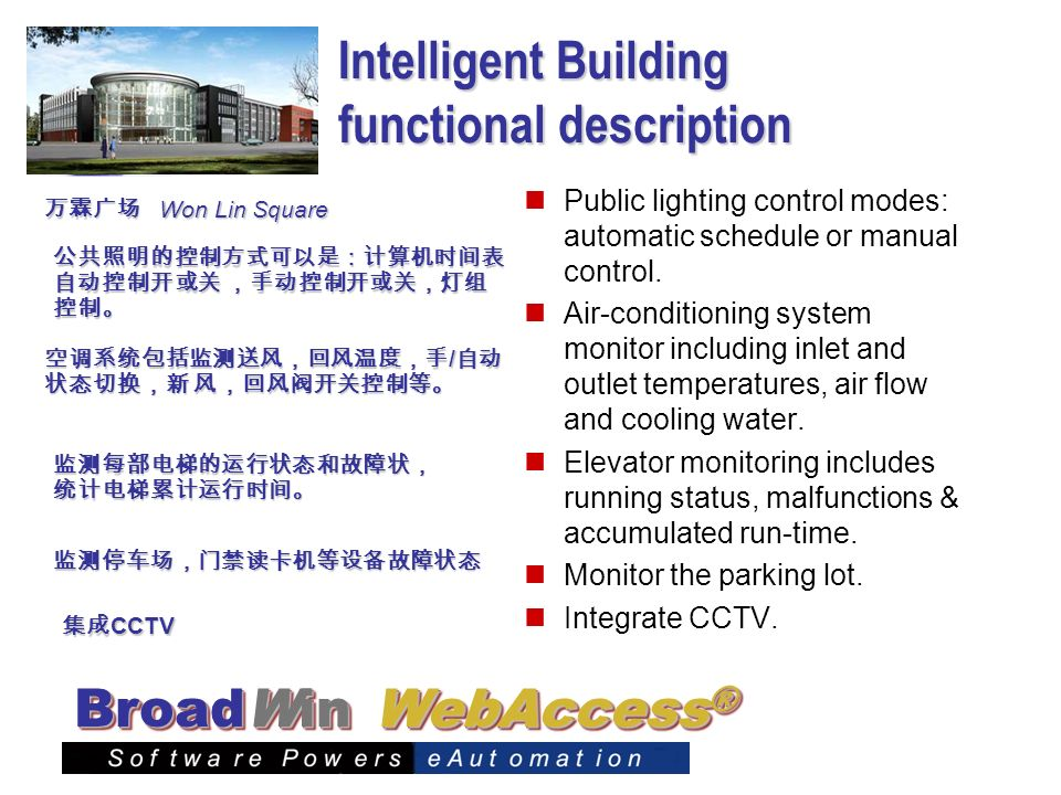 Intelligent Building functional description