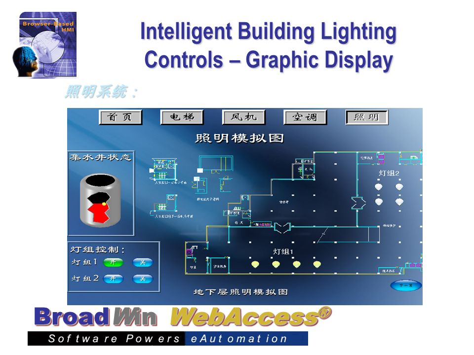 Intelligent Building Lighting Controls – Graphic Display