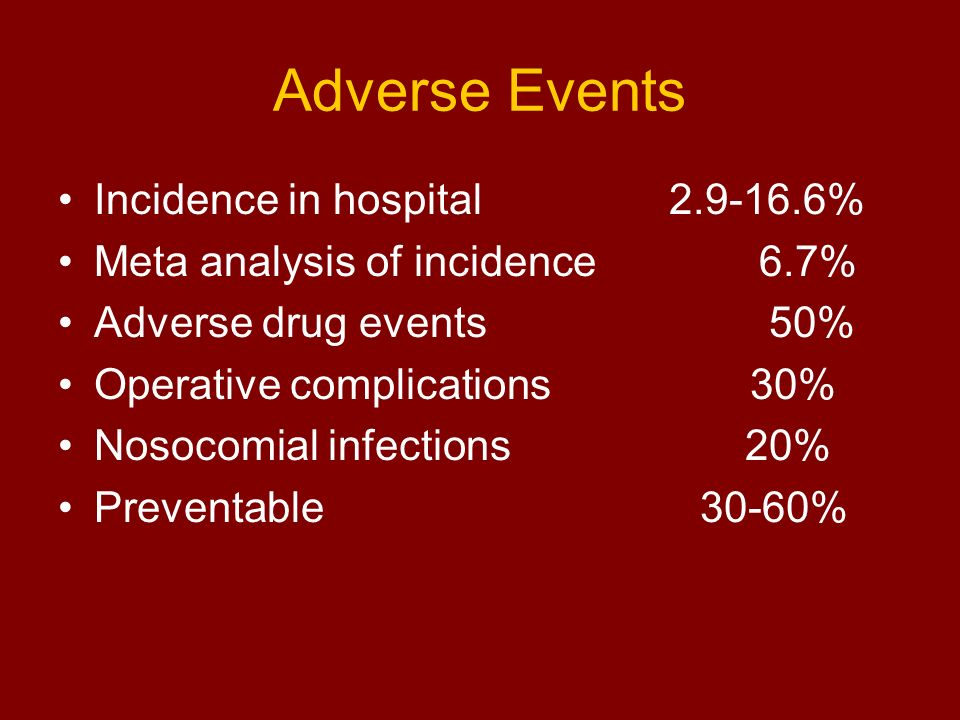 Adverse Events Incidence in hospital 2.9-16.6%