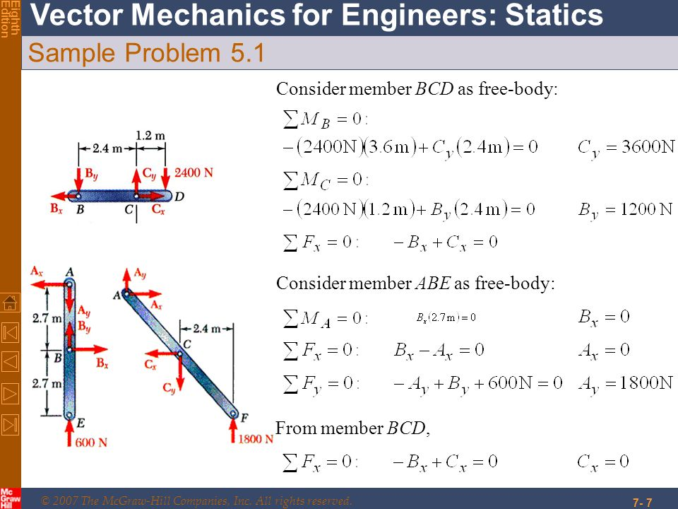 Sample Problem 5.1 Consider member BCD as free-body: