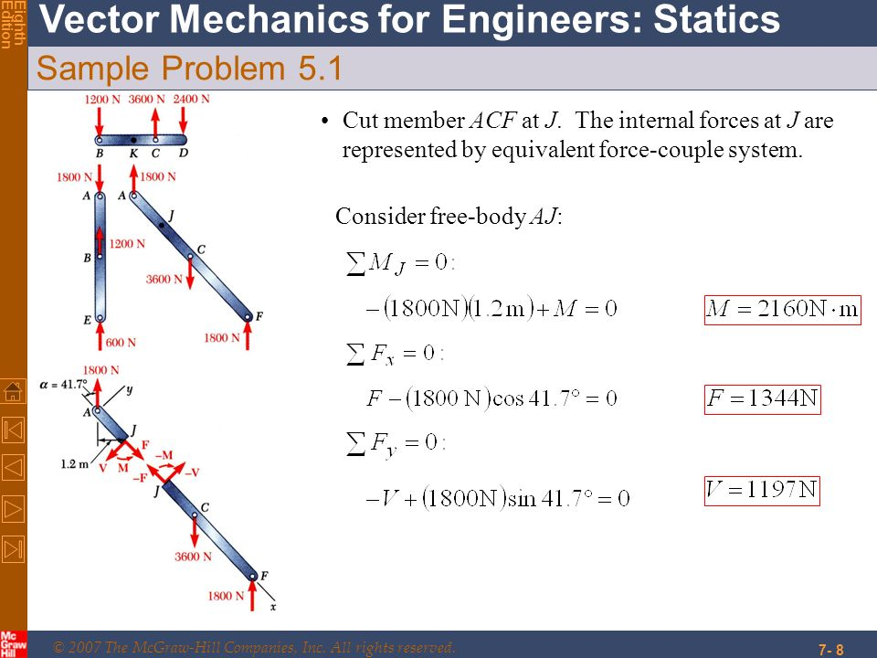 Sample Problem 5.1 Cut member ACF at J. The internal forces at J are represented by equivalent force-couple system.