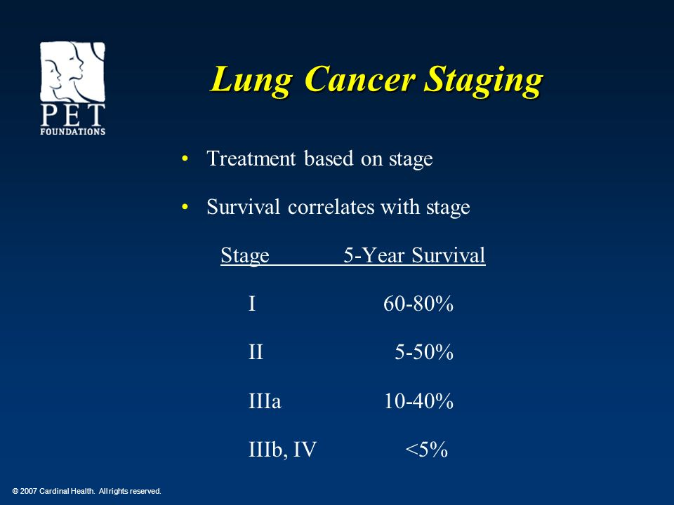 Lung Cancer Staging Treatment based on stage