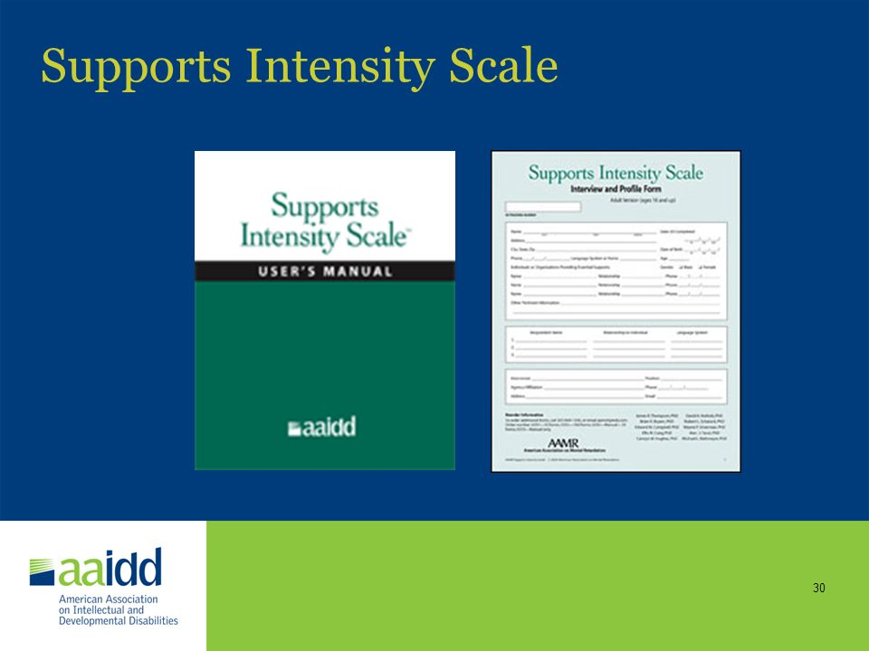Supports Intensity Scale