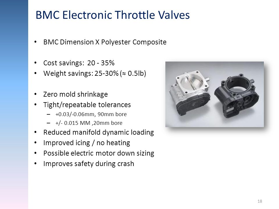 BMC Electronic Throttle Valves