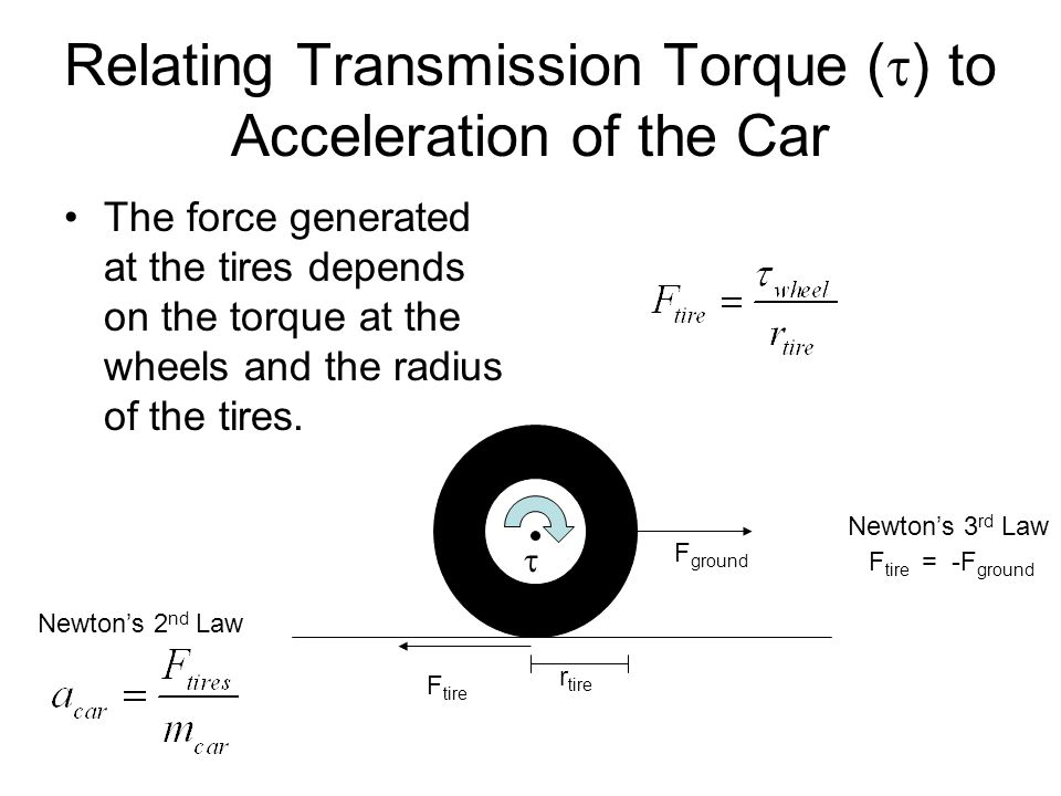 Relating Transmission Torque (t) to Acceleration of the Car
