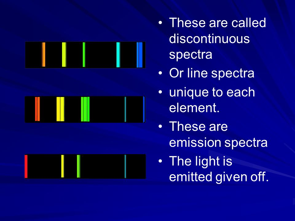 These are called discontinuous spectra