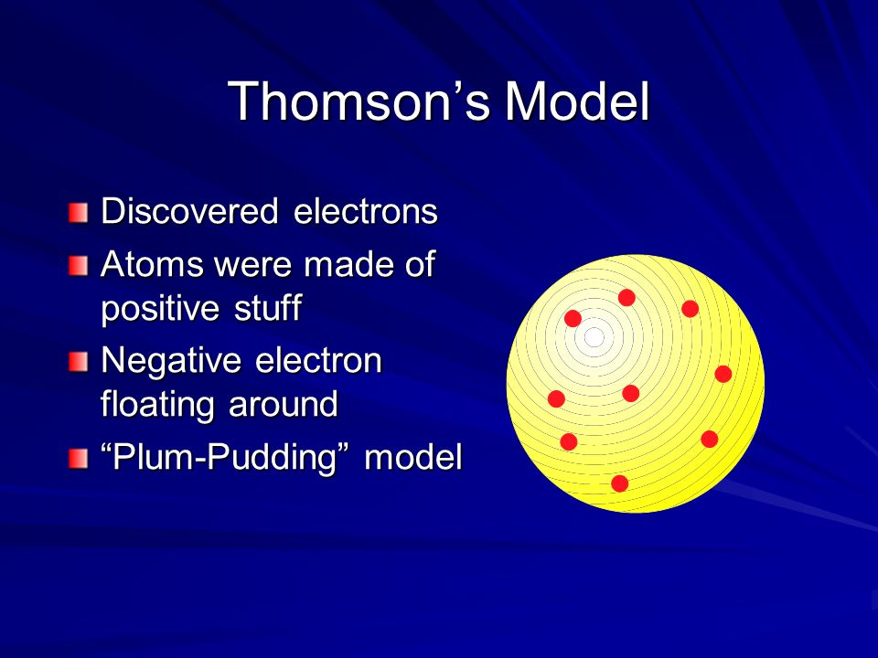 Thomson's Model Discovered electrons Atoms were made of positive stuff