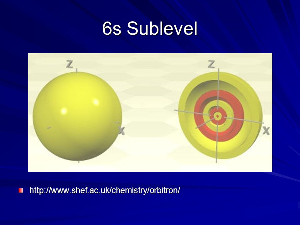 6s Sublevel