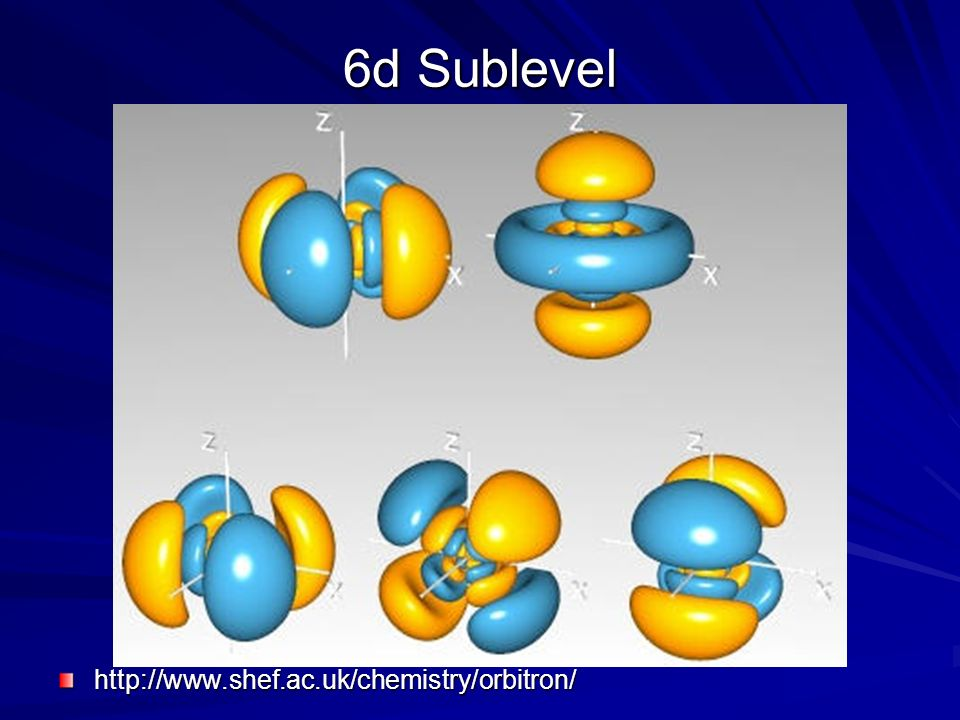 6d Sublevel