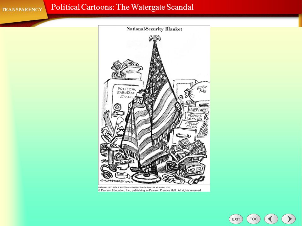 Analyze: Political Cartoons: The Watergate Scandal