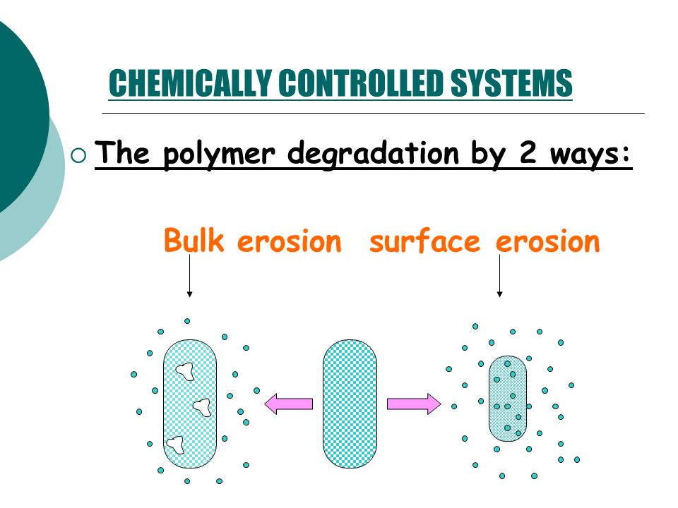 CHEMICALLY CONTROLLED SYSTEMS