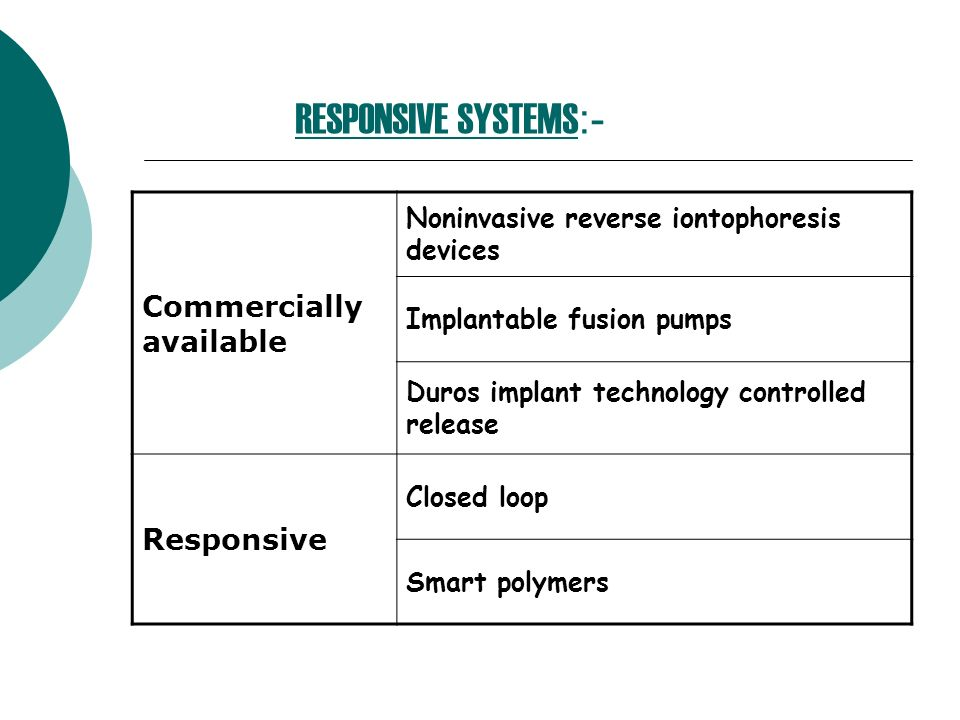 RESPONSIVE SYSTEMS:- Commercially available Responsive