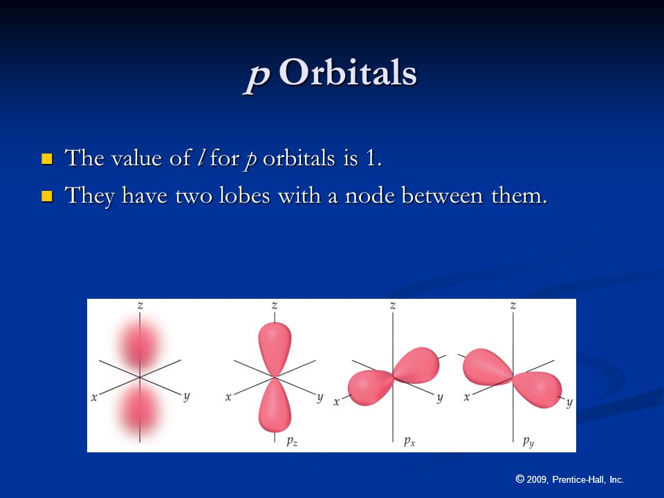 p Orbitals The value of l for p orbitals is 1.