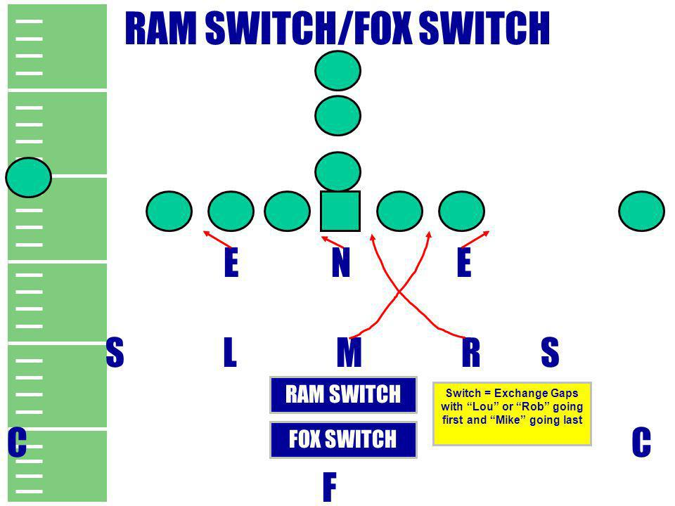 RAM SWITCH/FOX SWITCH E N E S L M R S C C F RAM SWITCH FOX SWITCH