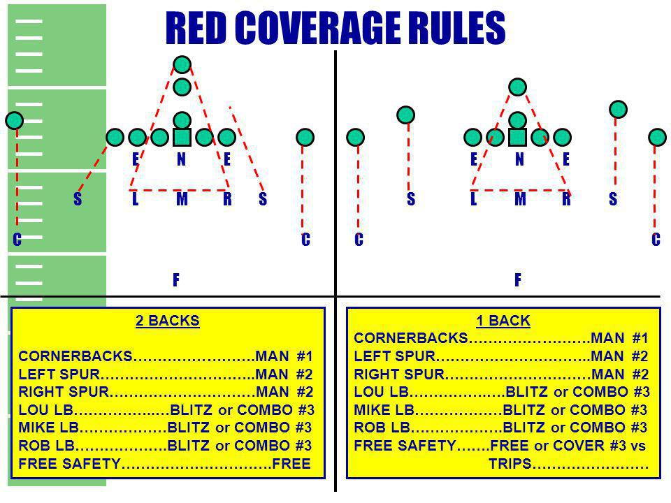 RED COVERAGE RULES E N E S L M R S C C F E N E S L M R S C C F 2 BACKS