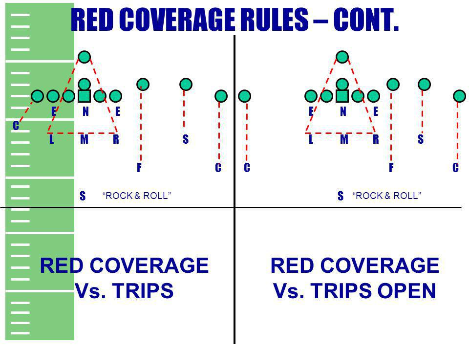 RED COVERAGE RULES – CONT.