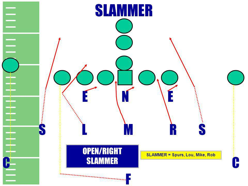 SLAMMER = Spurs, Lou, Mike, Rob