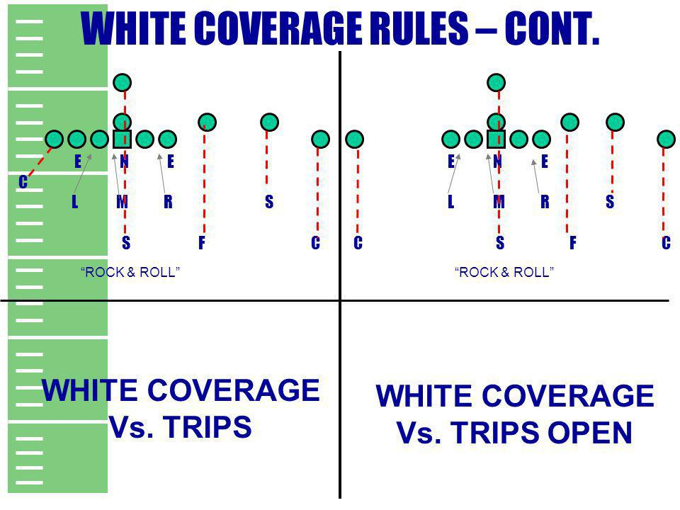 WHITE COVERAGE RULES – CONT.