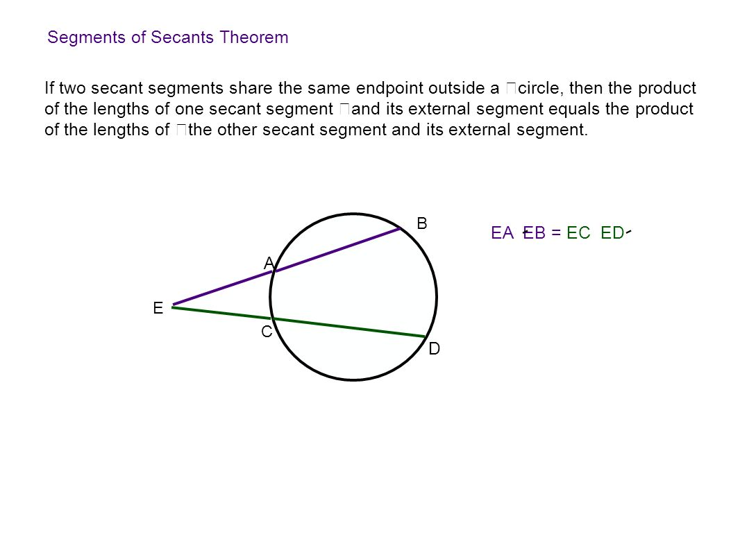 Segments of Secants Theorem